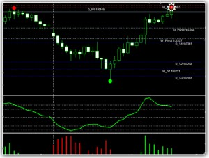 Forex pip collector
