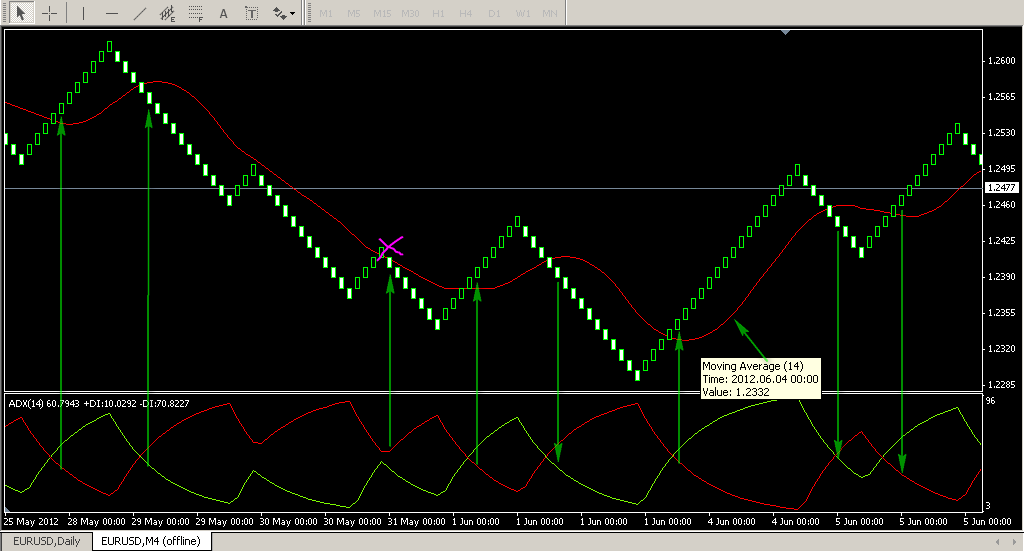 Ultimate Forex Edge Review Profitable Simple Forex Trading