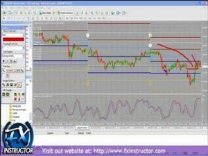 FXI Pivot Indicator Free Download