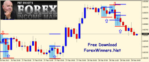 Review on Forex Income Map