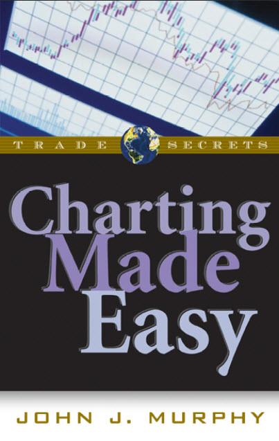 Intermarket trading strategies pdf download