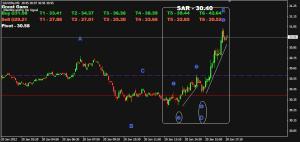 Forex factory indicator volume wave